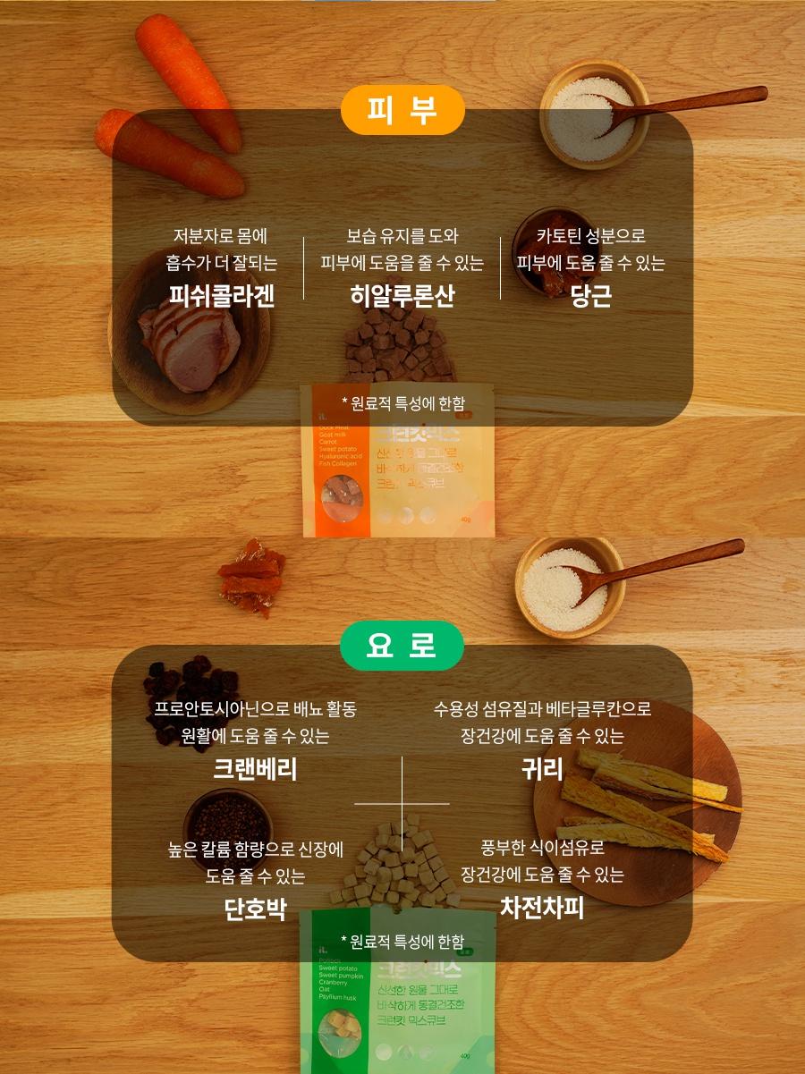 [리뉴얼] 크런킷 믹스큐브 피부/면역/비만/관절/요로 (40g)-상품이미지-8