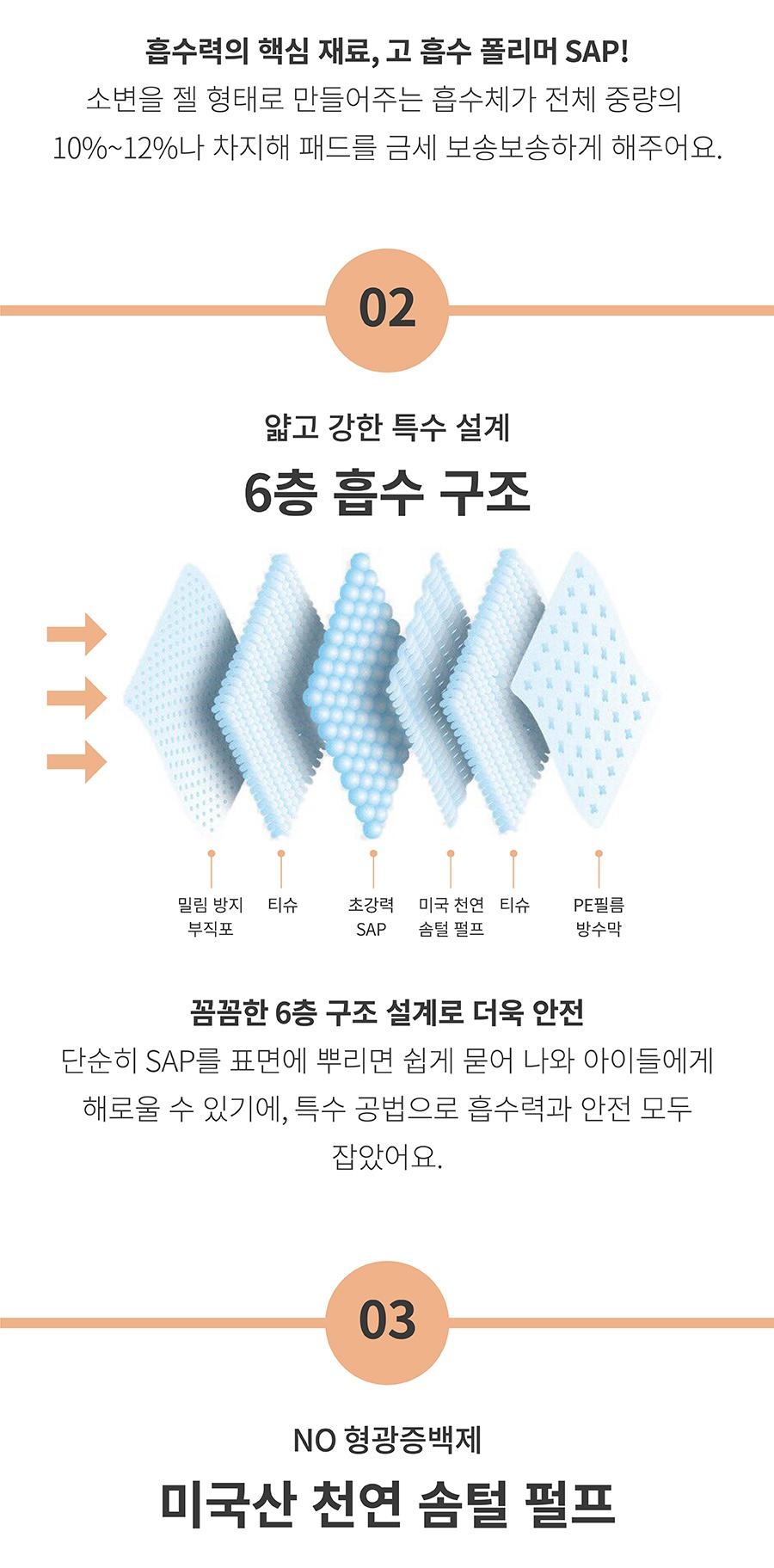 무무 배변패드 베이직 (표준형/대형)-상품이미지-8